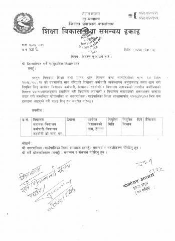 २०७५-०८-२७ सामुदायिक विद्यालय, विवरण उपलब्ध गराउने